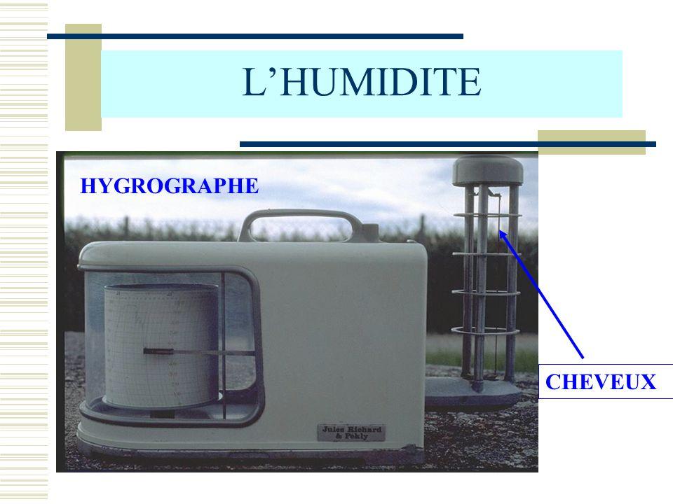L'HUMIDITE HYGROGRAPHE CHEVEUX
