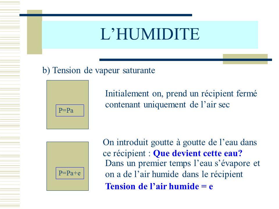 L'HUMIDITE b) Tension de vapeur saturante