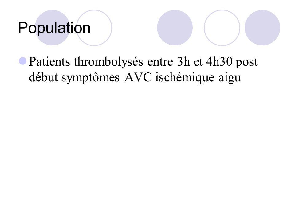 Population Patients thrombolysés entre 3h et 4h30 post début symptômes AVC ischémique aigu