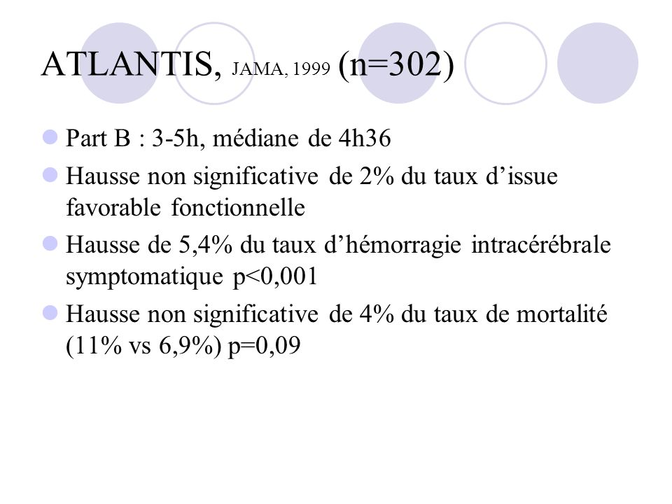 ATLANTIS, JAMA, 1999 (n=302) Part B : 3-5h, médiane de 4h36
