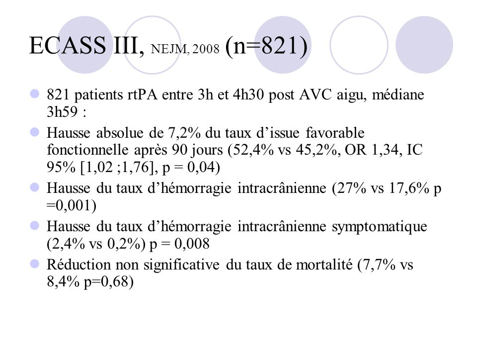 ECASS III, NEJM, 2008 (n=821) 821 patients rtPA entre 3h et 4h30 post AVC aigu, médiane 3h59 :