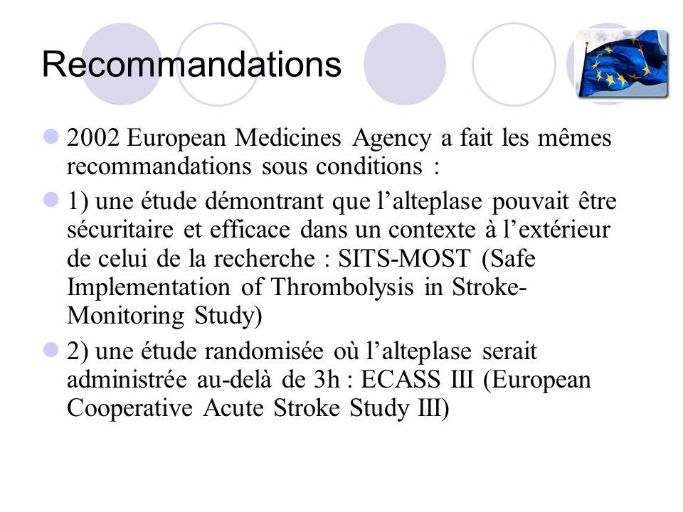 Recommandations2002 European Medicines Agency a fait les mêmes recommandations sous conditions :