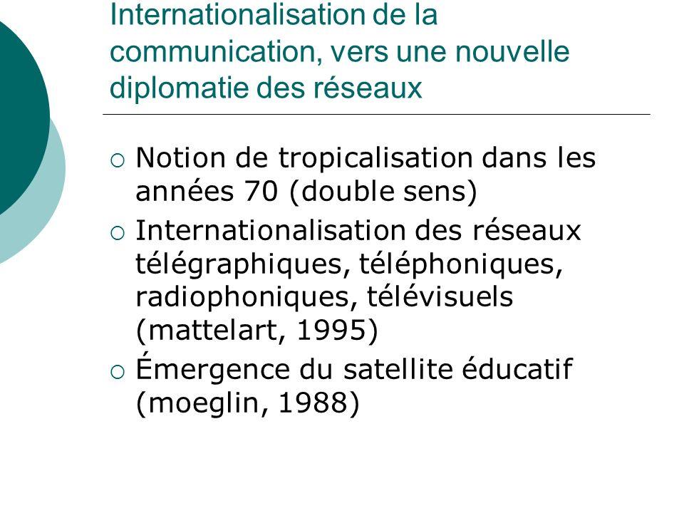 Internationalisation de la communication, vers une nouvelle diplomatie des réseaux