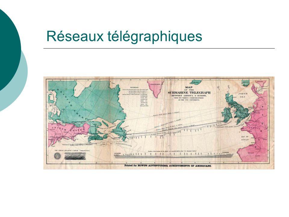 Réseaux télégraphiques