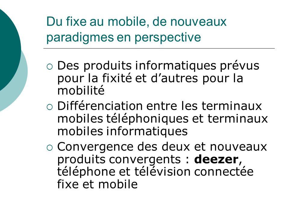 Du fixe au mobile, de nouveaux paradigmes en perspective