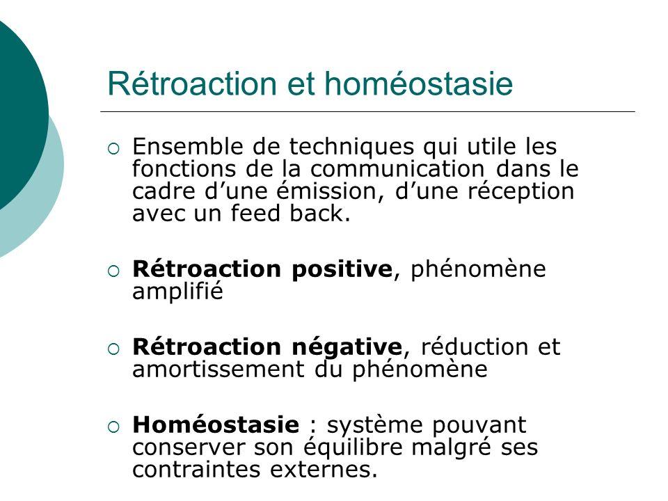 Rétroaction et homéostasie