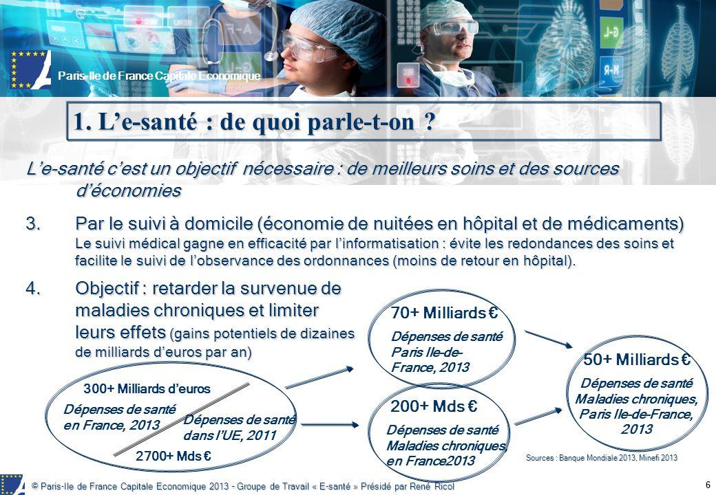 Dépenses de santé Maladies chroniques, Paris Ile-de-France, 2013