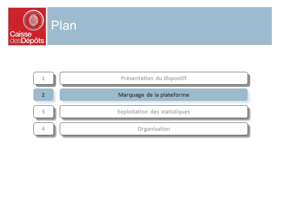 Plan 1 Présentation du dispositif 2 Marquage de la plateforme 3