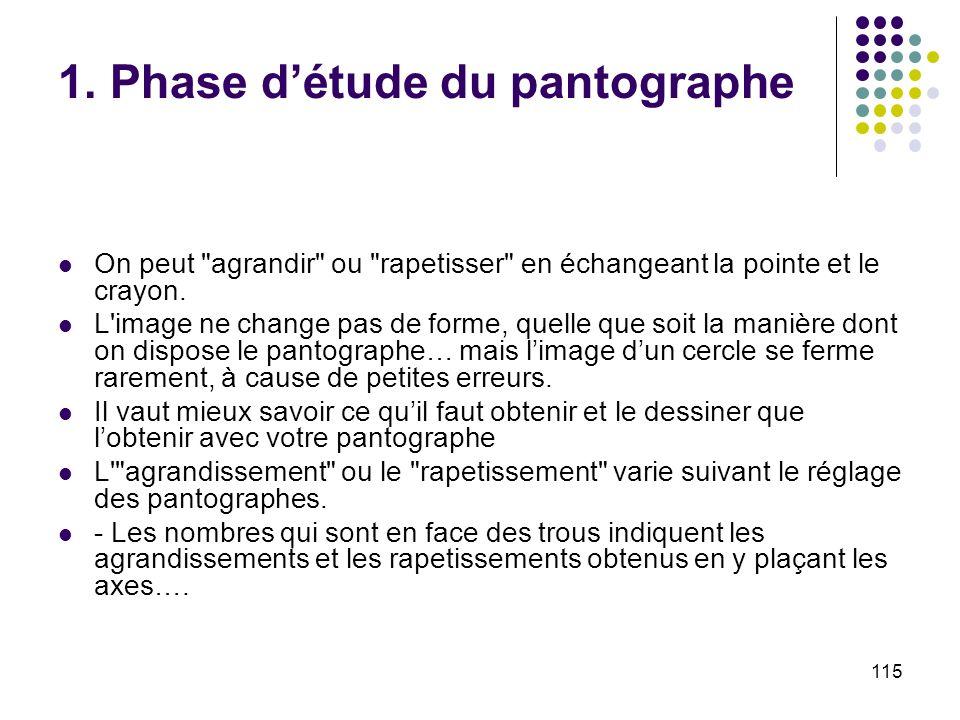 1. Phase d'étude du pantographe