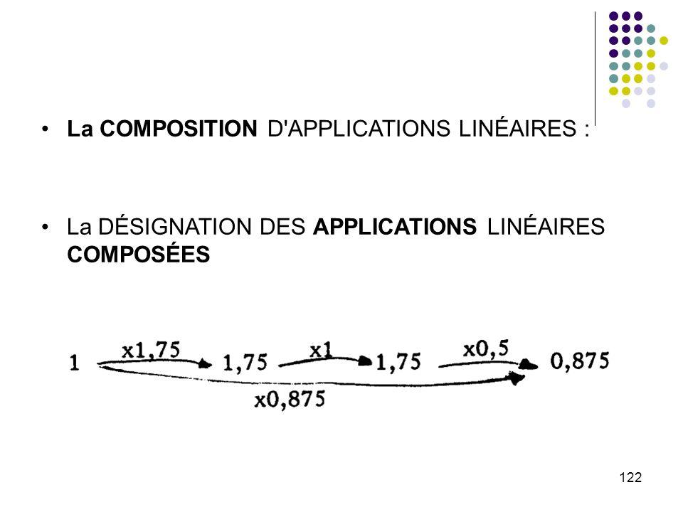 La COMPOSITION D APPLICATIONS LINÉAIRES :