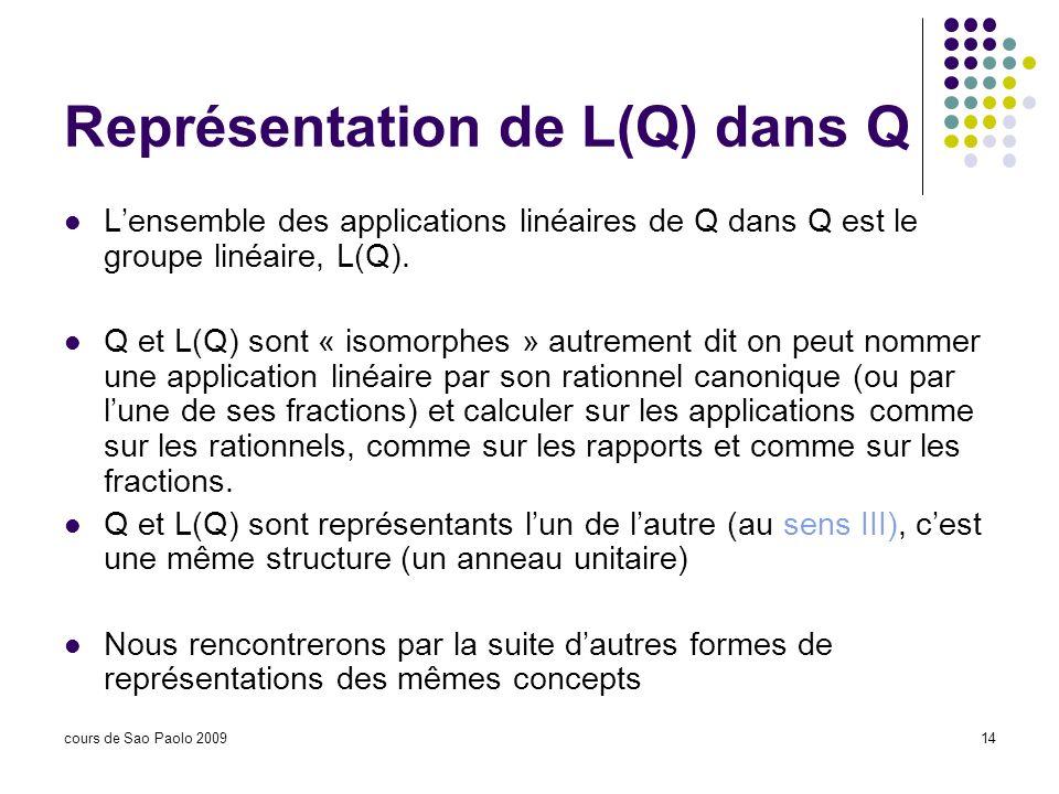 Représentation de L(Q) dans Q