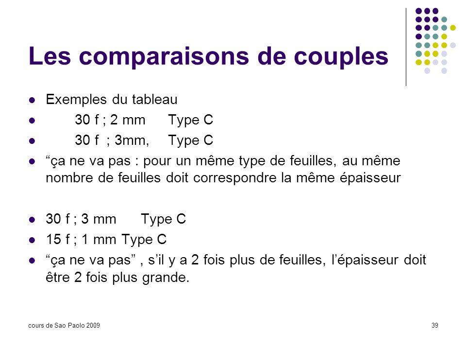 Les comparaisons de couples