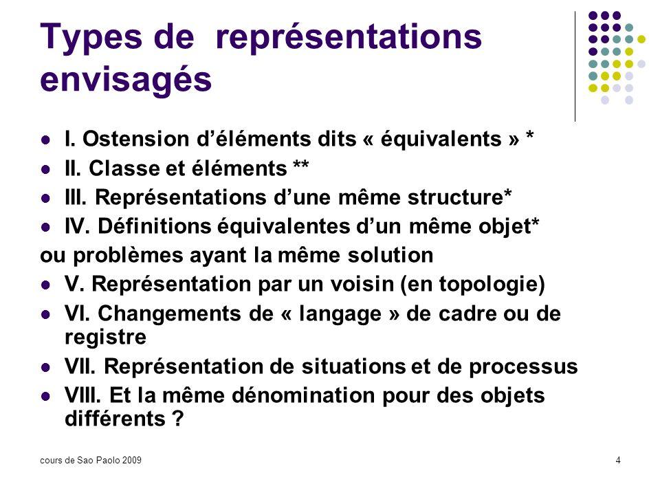 Types de représentations envisagés