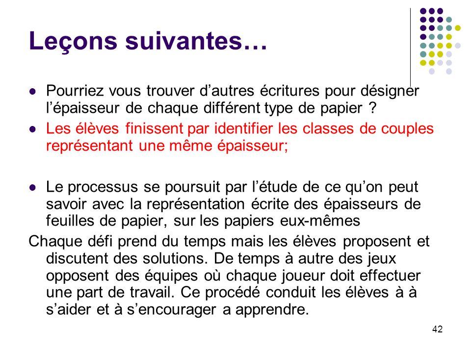 Leçons suivantes… Pourriez vous trouver d'autres écritures pour désigner l'épaisseur de chaque différent type de papier