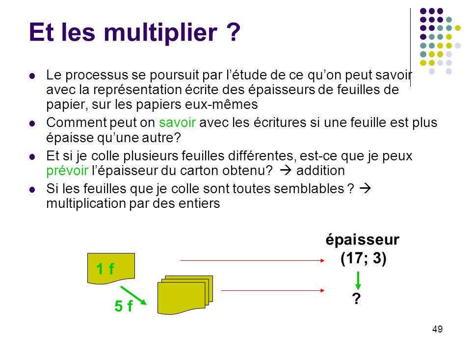 Et les multiplier épaisseur (17; 3) 1 f 5 f