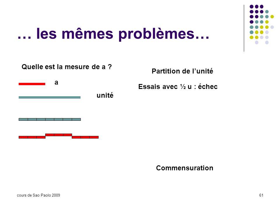 … les mêmes problèmes… Quelle est la mesure de a