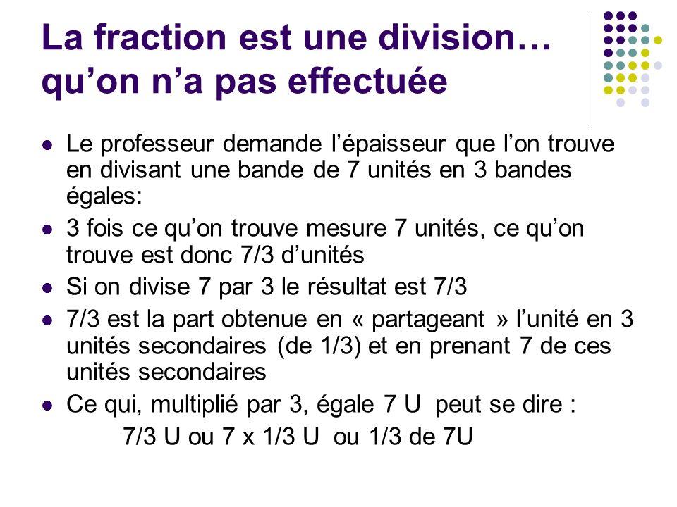 La fraction est une division… qu'on n'a pas effectuée