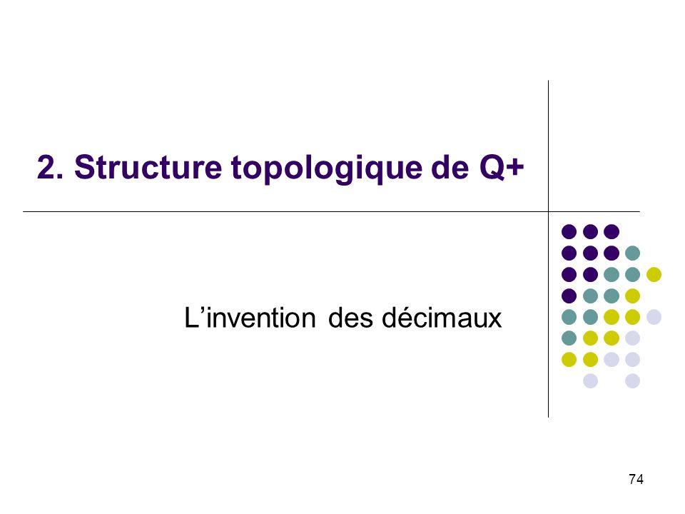 2. Structure topologique de Q+
