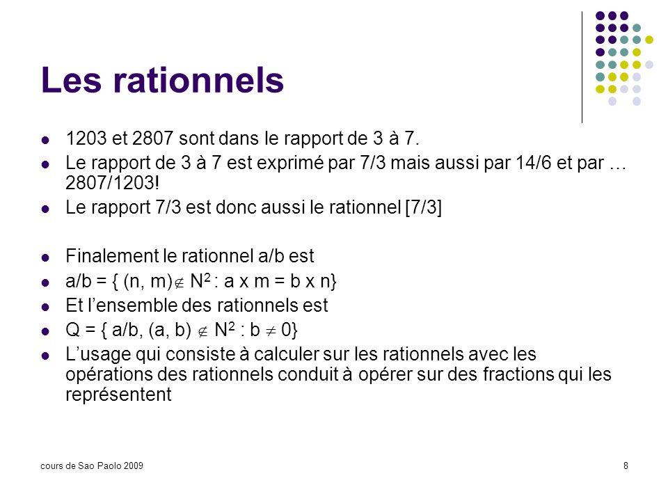 Les rationnels 1203 et 2807 sont dans le rapport de 3 à 7.