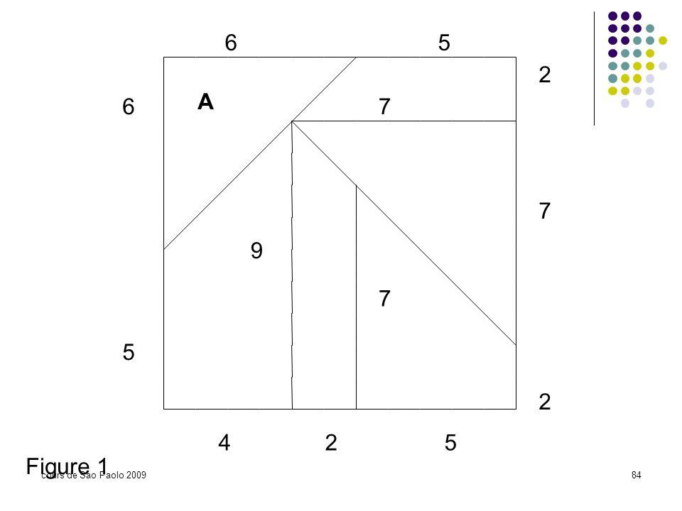 6 5 6. 5. 2. 7. 9. 4 2 5. A. Figure 1.
