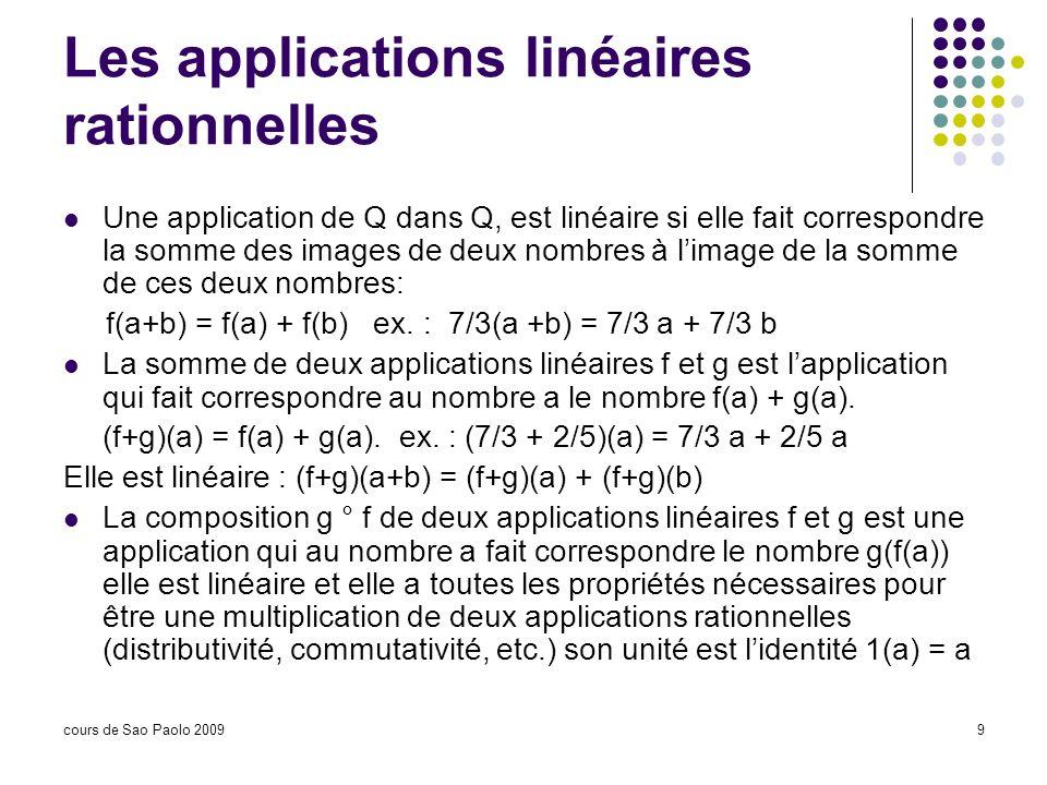 Les applications linéaires rationnelles
