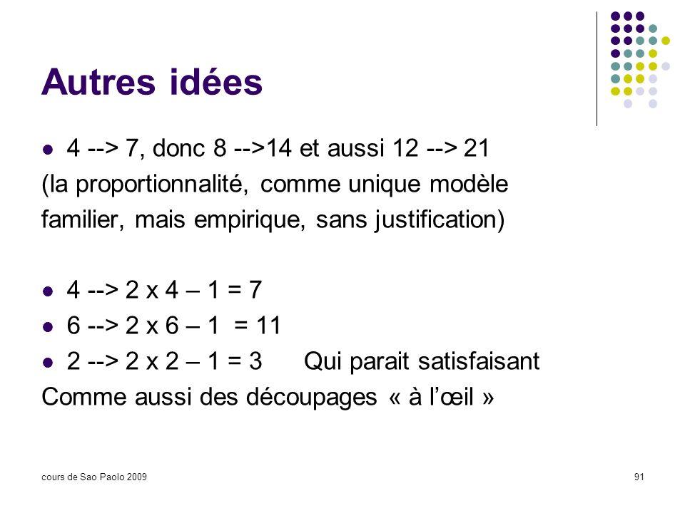 Autres idées 4 --> 7, donc 8 -->14 et aussi 12 --> 21