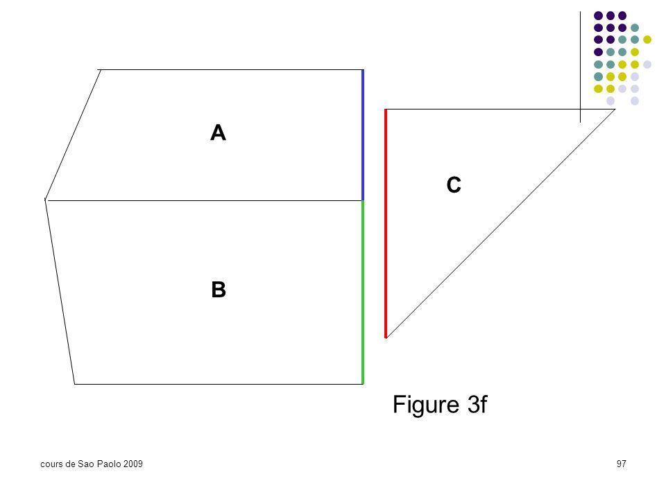 A C B Figure 3f cours de Sao Paolo 2009