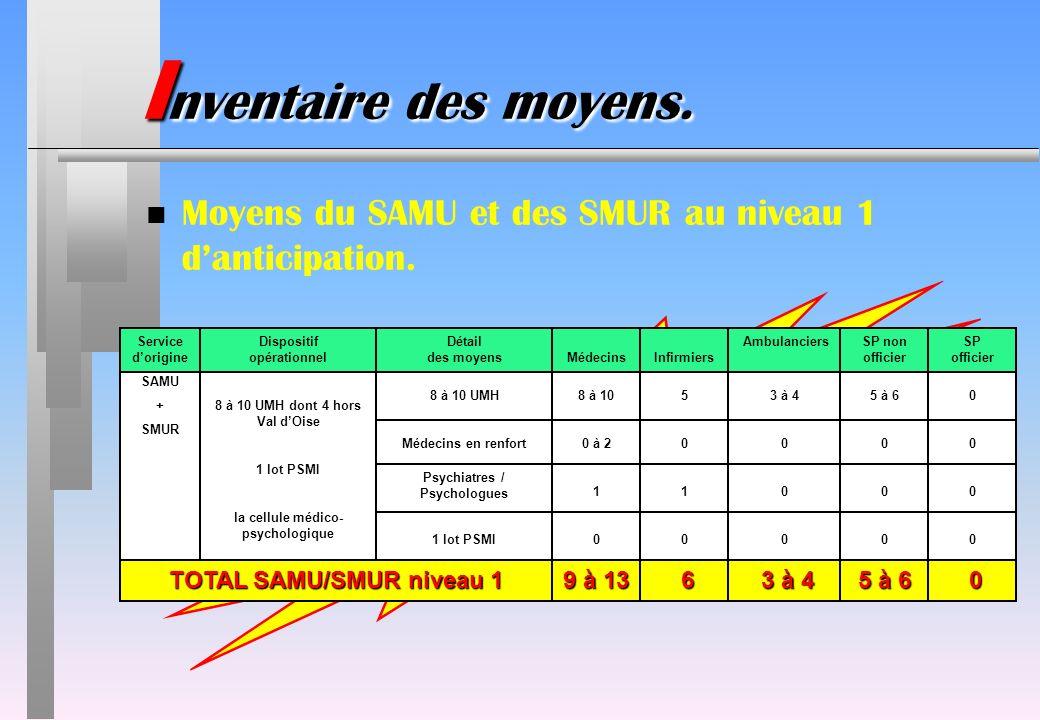 Inventaire des moyens. Moyens du SAMU et des SMUR au niveau 1 d'anticipation. 0 à 2. 5 à 6. 3 à 4.