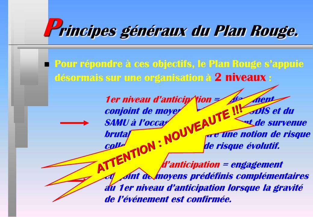Principes généraux du Plan Rouge.