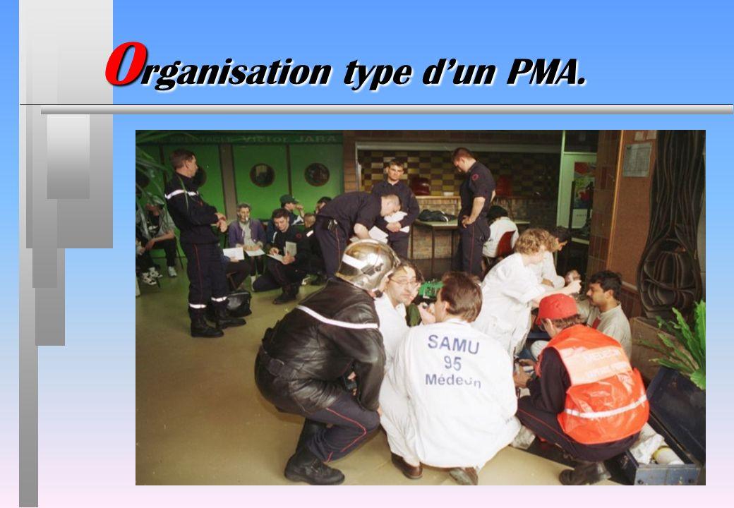 Organisation type d'un PMA.