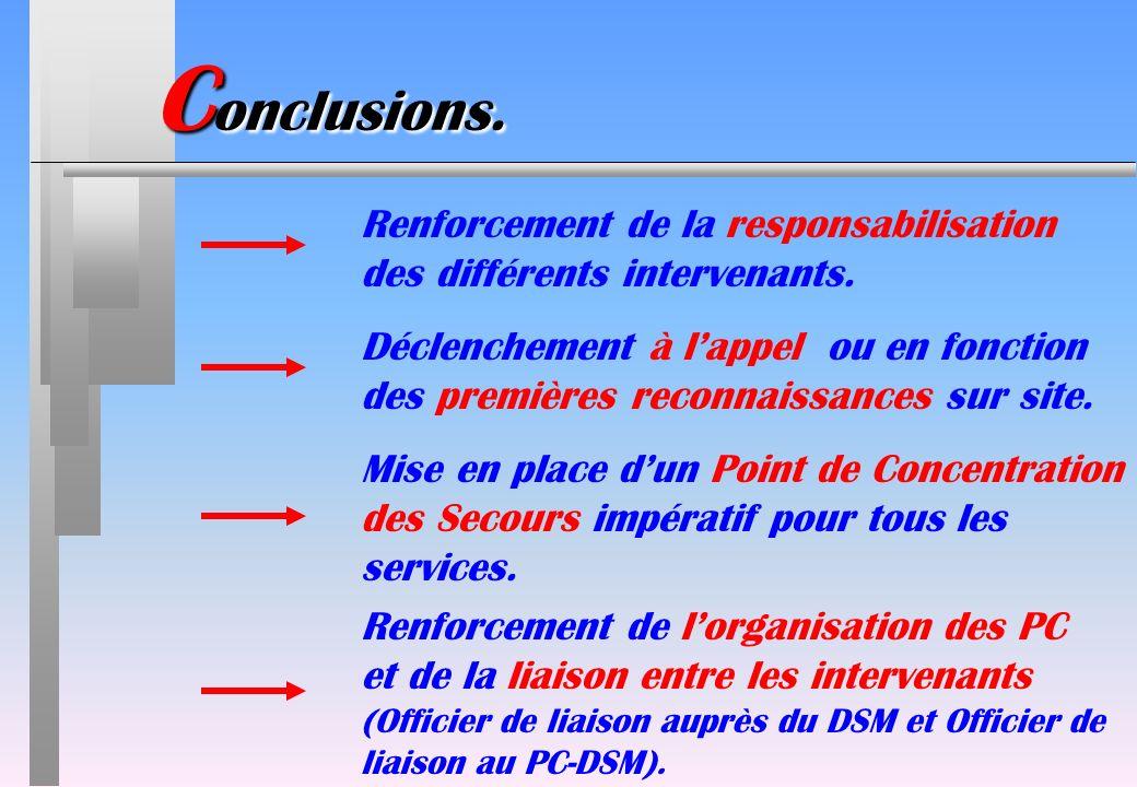Conclusions. Renforcement de la responsabilisation des différents intervenants.