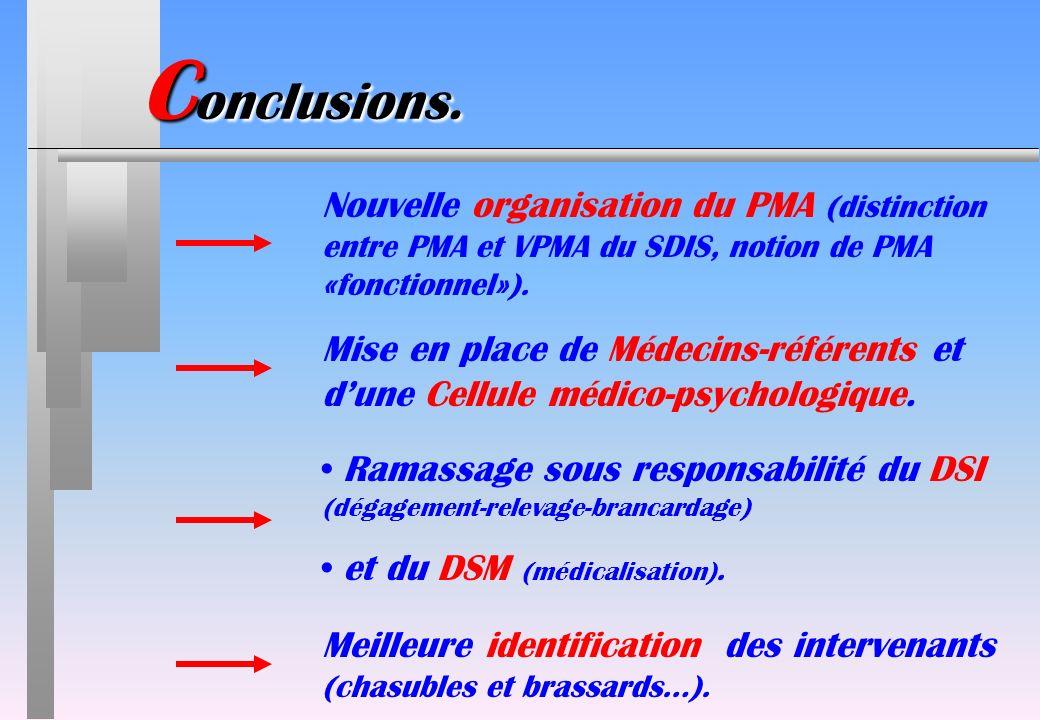 Conclusions. Nouvelle organisation du PMA (distinction entre PMA et VPMA du SDIS, notion de PMA «fonctionnel»).