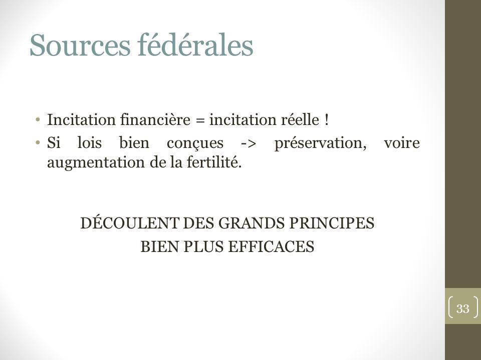 DÉCOULENT DES GRANDS PRINCIPES