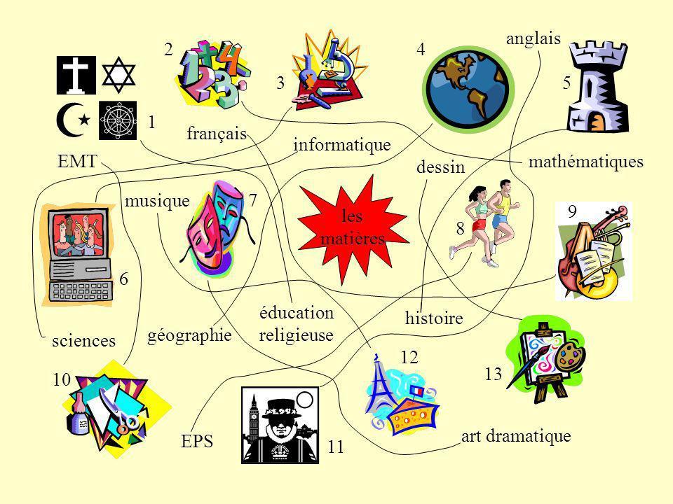 anglais 2. 4. 3. 5. 1. français. informatique. EMT. mathématiques. dessin. les. matières.