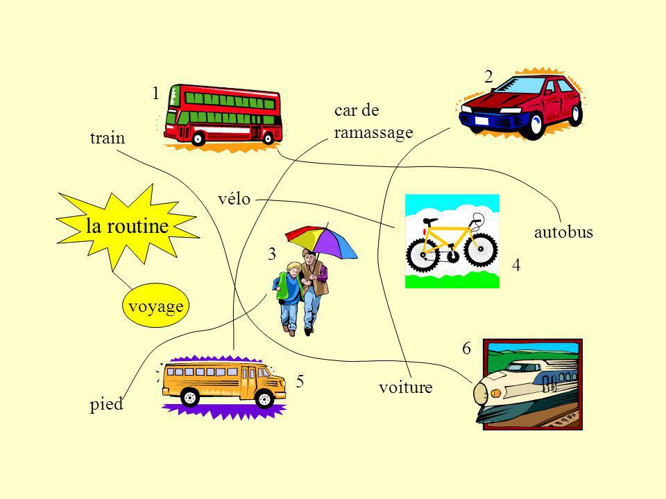 la routine 2 1 car de ramassage train vélo autobus 3 4 voyage 6 5