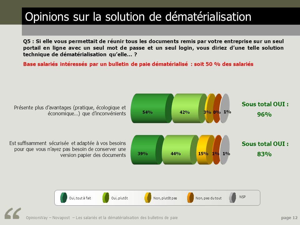 Opinions sur la solution de dématérialisation