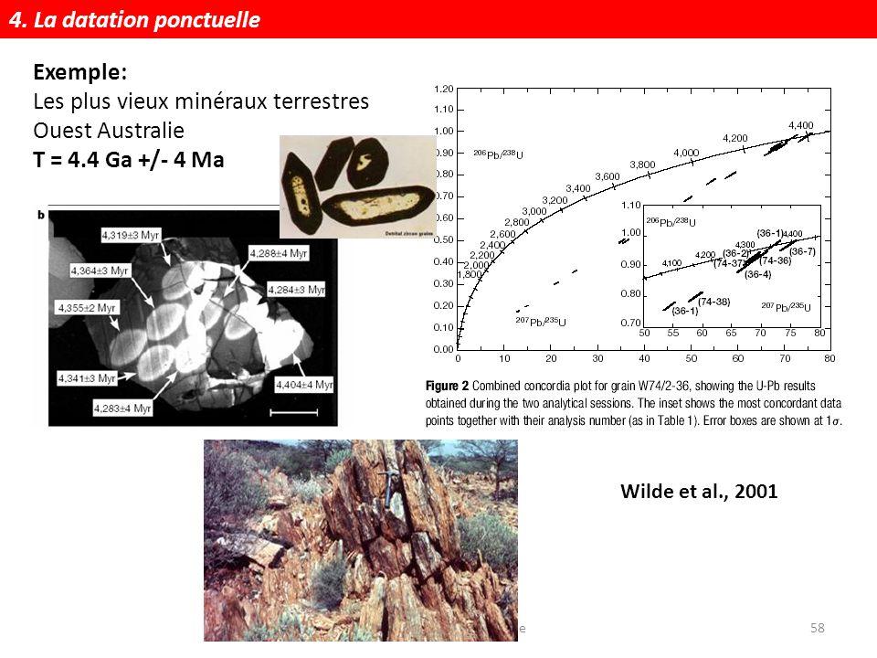 Géochronologie et géochimie