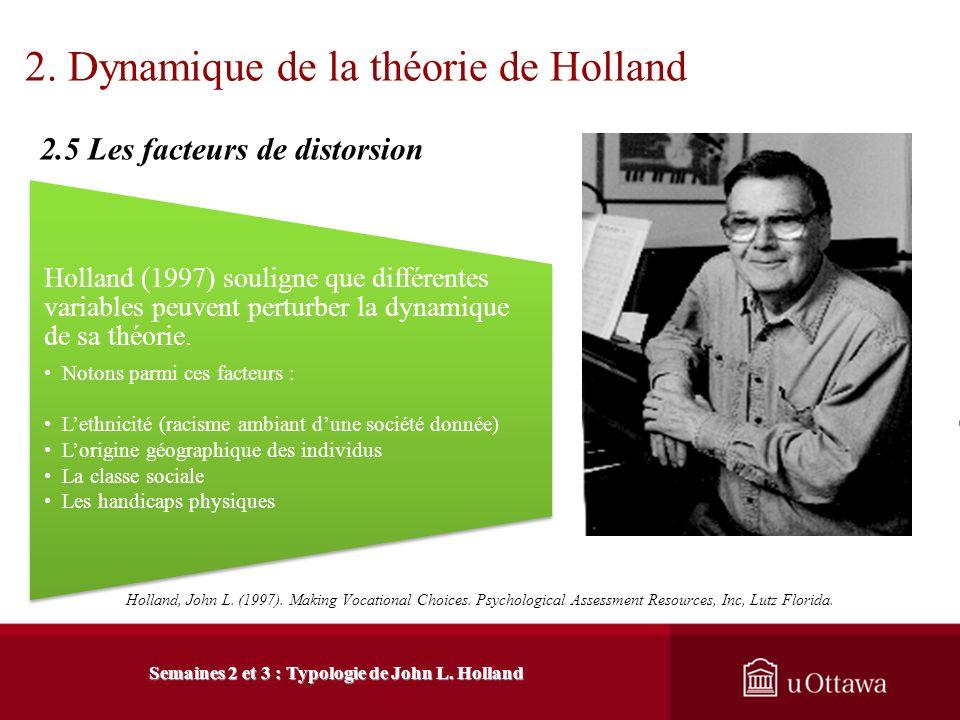 2. Dynamique de la théorie de Holland