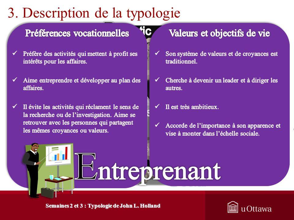 3. Description de la typologie