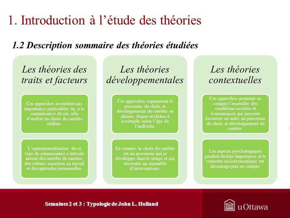 1. Introduction à l'étude des théories