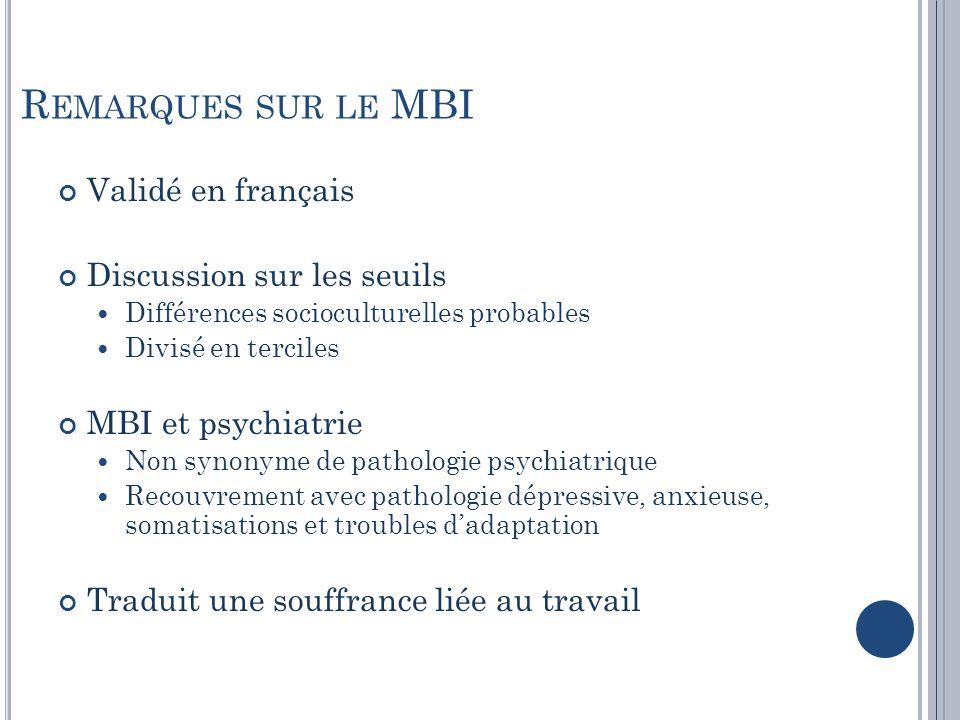 Remarques sur le MBI Validé en français Discussion sur les seuils