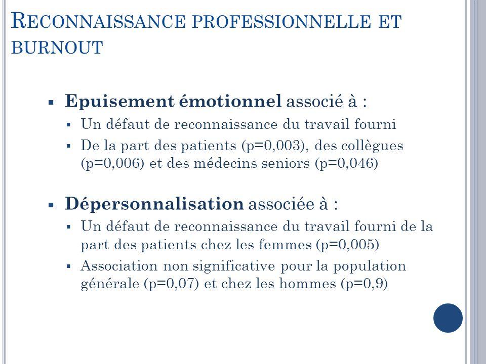 Reconnaissance professionnelle et burnout