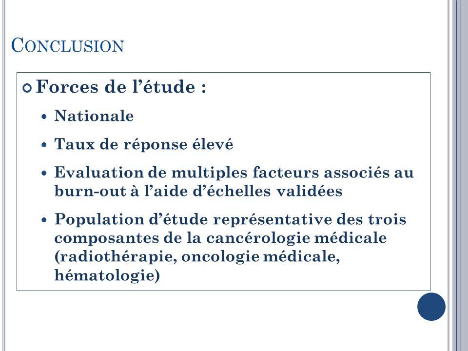 Conclusion Forces de l'étude : Nationale Taux de réponse élevé
