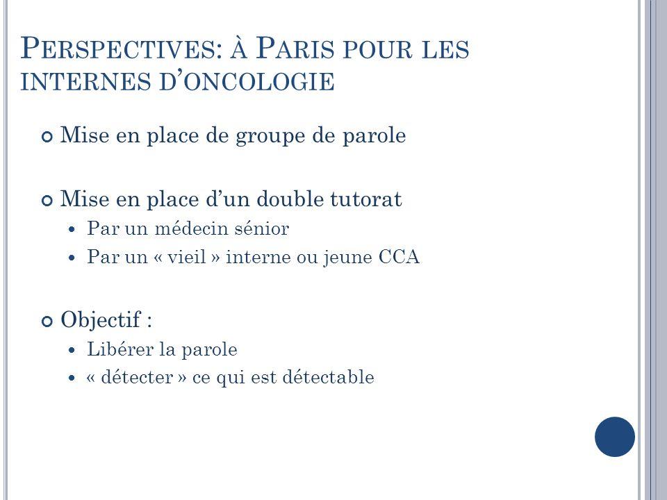 Perspectives: à Paris pour les internes d'oncologie