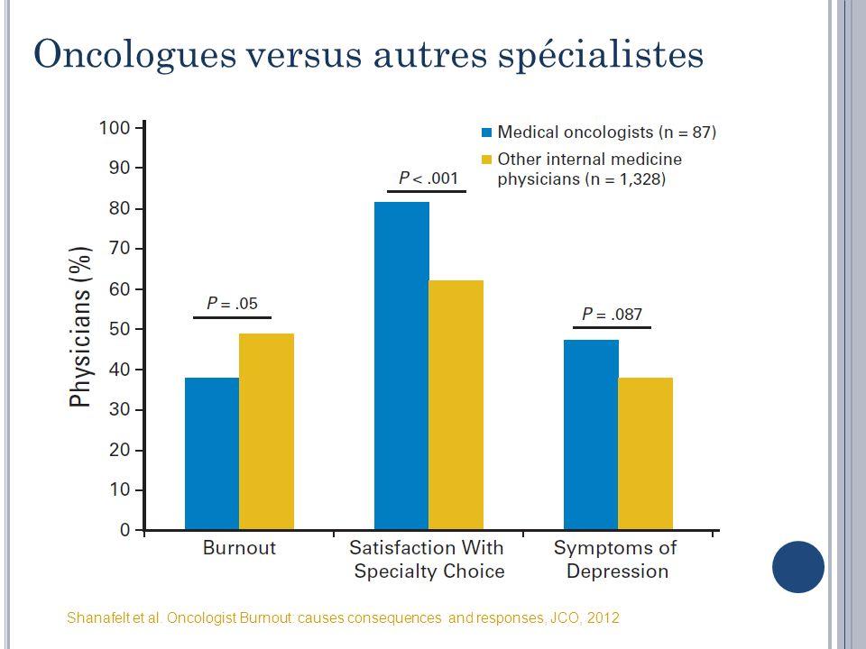 Oncologues versus autres spécialistes
