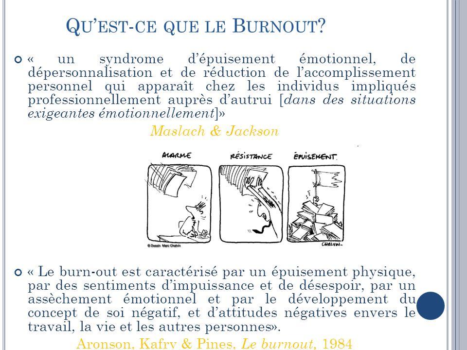 Qu'est-ce que le Burnout