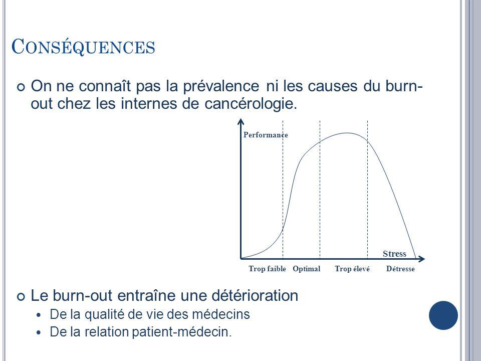 Conséquences On ne connaît pas la prévalence ni les causes du burn- out chez les internes de cancérologie.
