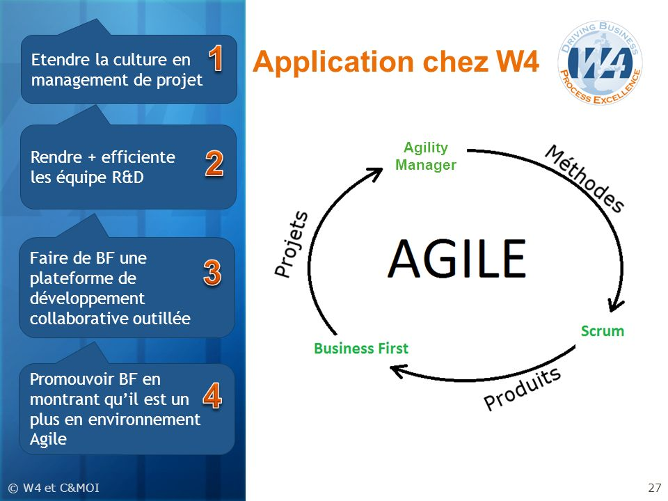 1 2 3 4 Application chez W4 Etendre la culture en management de projet