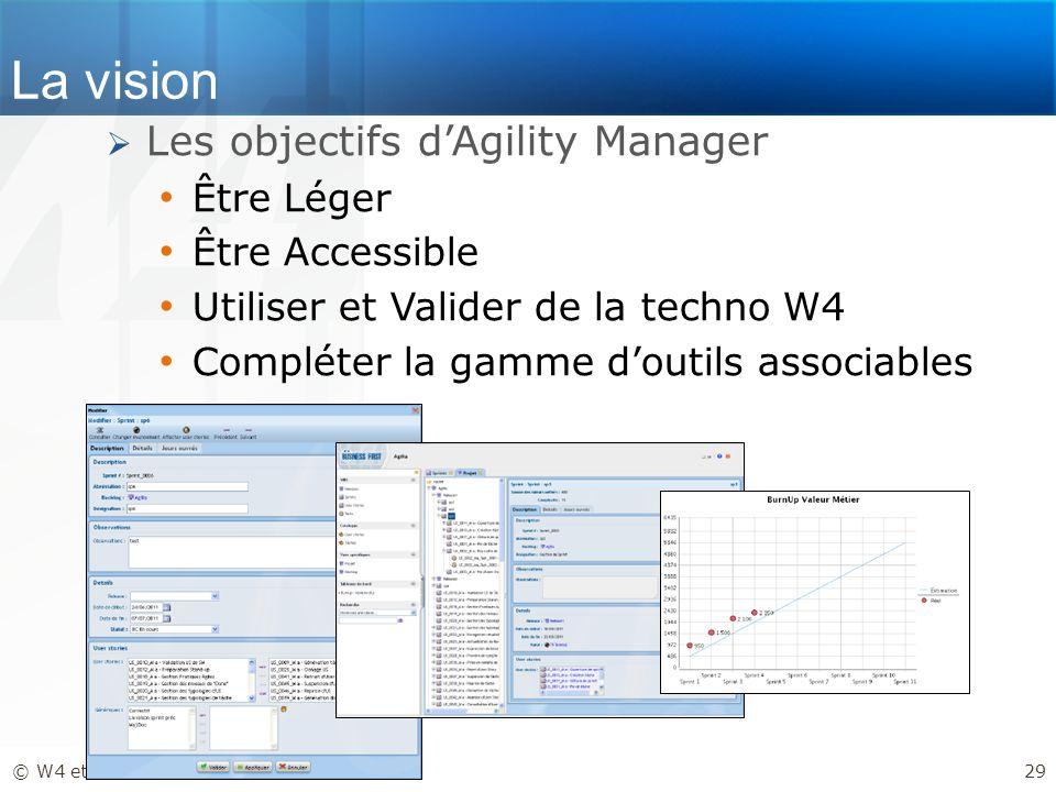La vision Les objectifs d'Agility Manager Être Léger Être Accessible