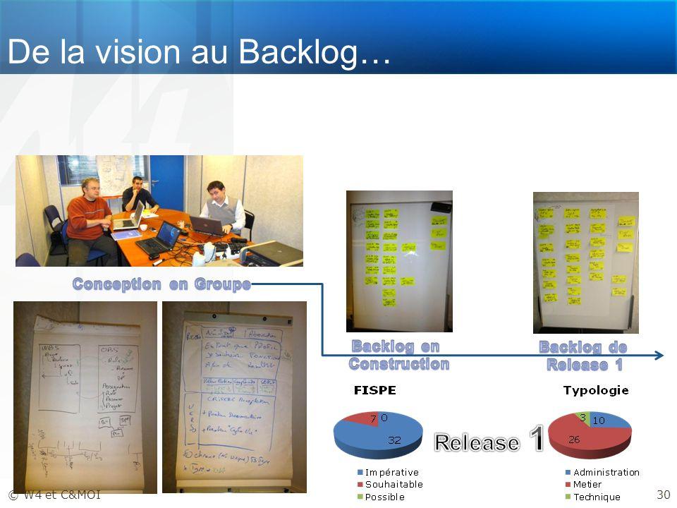 De la vision au Backlog…
